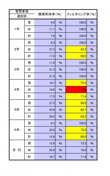 別紙様式2(高松小)3学期\\\